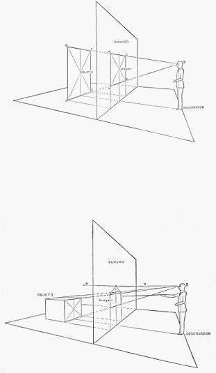 dibujo lineal teoria perspectiva definicion lineal aerea