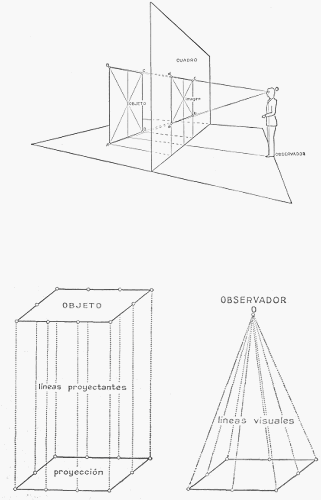 dibujo lineal teoria perspectiva proyeccion ortogonal
